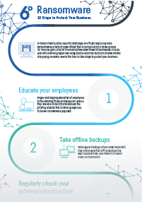 ransomware-infographic-thumbnail-1
